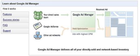Ad Manager Platform Google